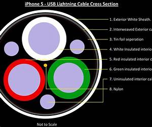 Usb Lightening Cable Wiring Diagram