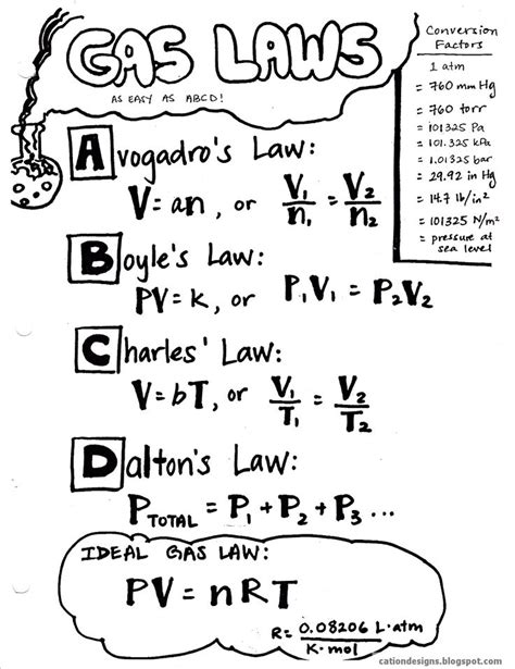 Gas Laws 1  Science & Technology  Pinterest Equation