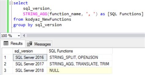 String Concatenation In Sql Server 2017 With String_agg