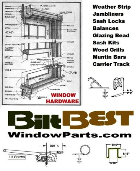 window door parts georgia atlanta sandy springs roswell atlanta sandy springs augusta