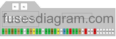 Fuse Box Diagram Bmw