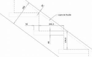 Hauteur Marche Escalier Extérieur : escalier normes dimensions barreau le havre avocat ~ Farleysfitness.com Idées de Décoration