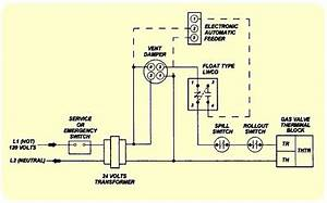 Wiring Residential Gas Heating Units