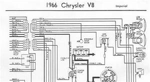 1966 Mopar Ignition Wiring Diagram