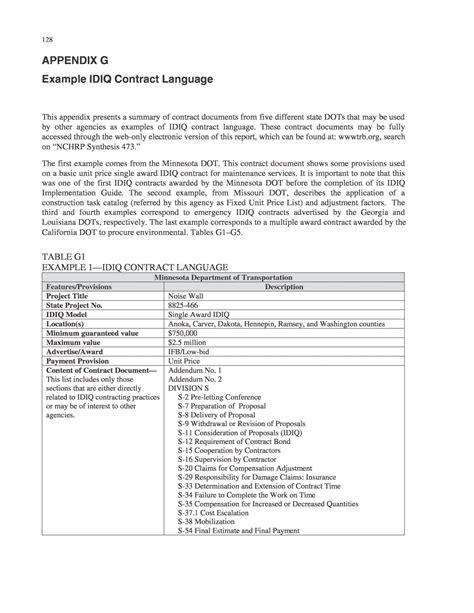 appendix   idiq contract language indefinite