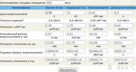 Расчет системы отопления по площади в частном доме онлайн калькулятор