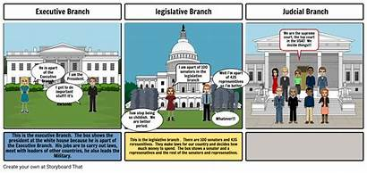 Branches Abby Goverment Storyboard Core