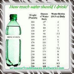 1000 images about hydration tips advice on pinterest