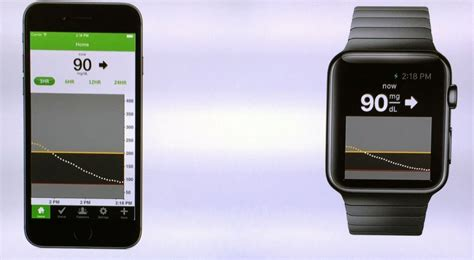 apple  set  include  party glucose tracking