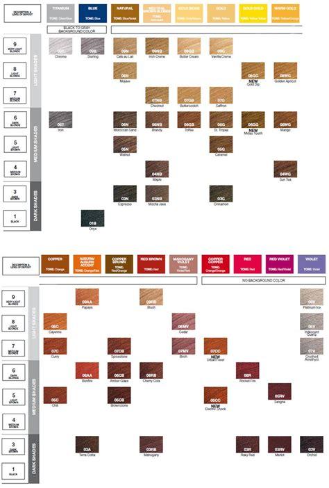 redken shades eq color formulas redken shades eq color gloss color chart hair