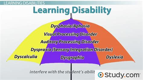 learning disabilities   identify children