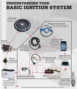 Boat Engine Electrical Troubleshooting Guide By Cdi