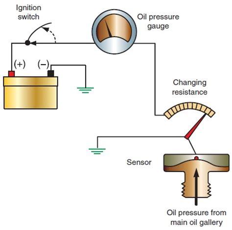 Oil Pressure Gauge Wiring Land Rover Forums