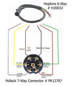 7-Way Trailer Plug Wiring Diagram