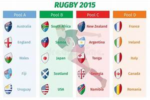 Rugby World Cup 2015 Pool A B C D Teams Vector Set ...