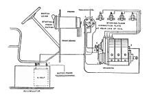 ignition system wikipedia