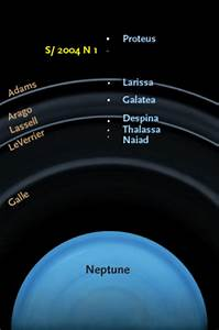 New moon discovered orbiting Neptun