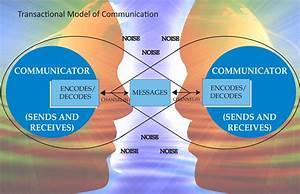 Transactional Communication Model