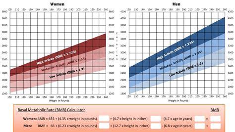 boost  bodys metabolism naturally  long term