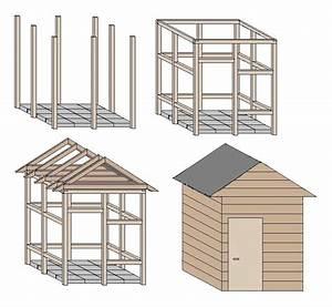 Aus Welchem Holz Werden Bögen Gebaut : gartenh user selber bauen aus holz ~ Lizthompson.info Haus und Dekorationen