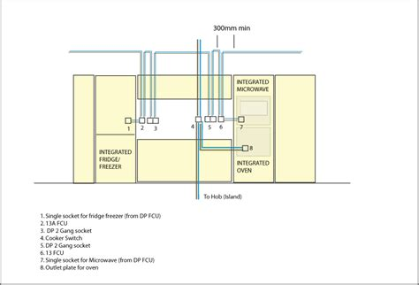 kitchen oulets for appliances location diynot forums