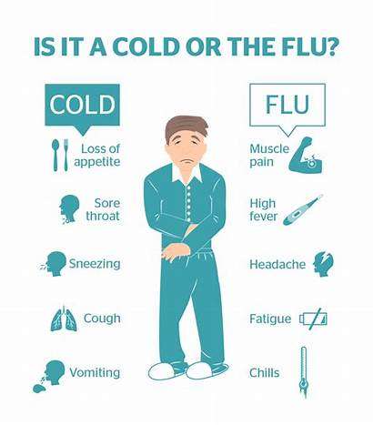 Flu Contagious Cold Common Well Think Than