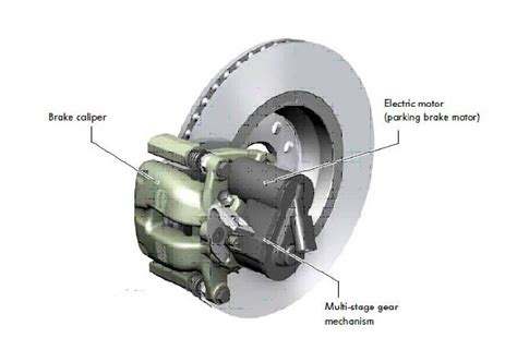 How Electric Parking Brakes (epb) Work