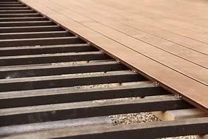 Was Kann Man Auf Dem Balkon Verlegen : wpc fliesen verlegen sie garantiert einfachste verlegung ~ Articles-book.com Haus und Dekorationen