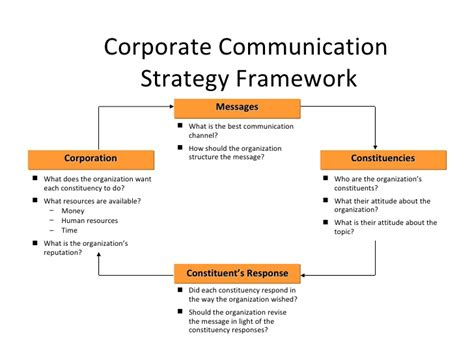 sle crisis management plan template corporate communication plan template 28 images 40 strategic plan templates free premium