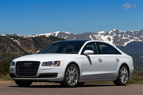 Audi Car Sales Figures