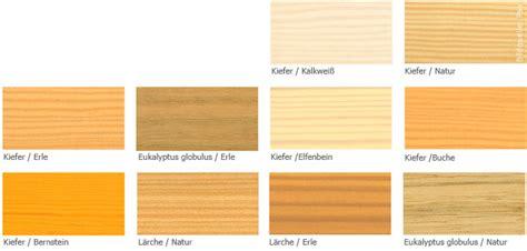 Weiße Farbe Für Holz by Holzarten Alubeschichtungen Farben Der Fensterfachmann