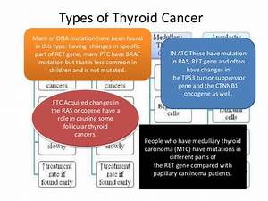 New development in diagnosis and treatment of thyroid cancer