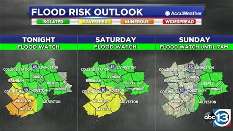 This morning, a flash flood watch has been issued from eastern texas around beaumont to most of southern louisiana, including lake charles and alexandria. Houston Weather: Flash Flood Watch remains in effect through 7 a.m. Sunday - ABC13 Houston