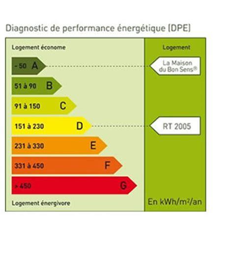 bilan nergtique maison obligatoire rnovation nergtique du0027une maison en 76 diagnostic de