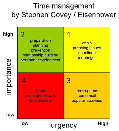 time management  blog  vincent van eekhout