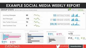 event social media measurement toolkit eventtech 2014 With social media weekly report template