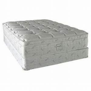 serta pillow top mattress reviews viewpointscom With best rated pillow top mattress