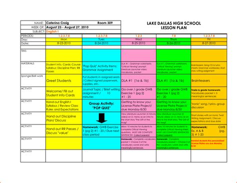 work plan template excel weekly work plan template excel budget template letter