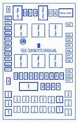 01 F 150 Pickup Fuse Box Diagram
