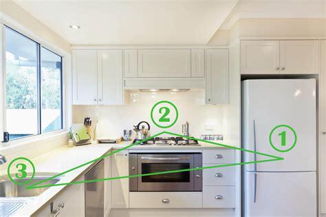 comment utiliser le curcuma dans la cuisine comment organiser sa cuisine utiliser la crdence comment