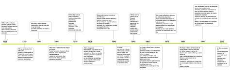 linea de tiempo mexico libro nueva linea tiempo de mexico descargar gratis pdf