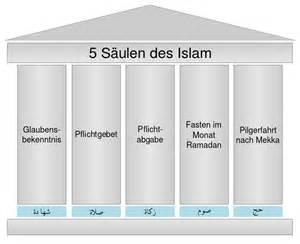 Kategorie:Fünf Säulen des Islam Wikipedia