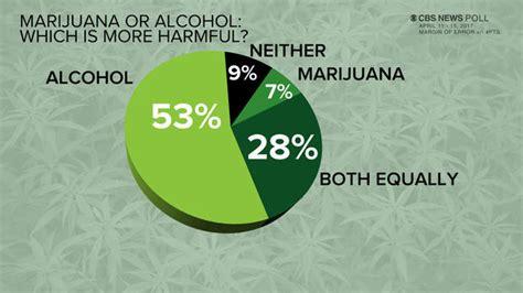marijuana legalization support   time high cbs news
