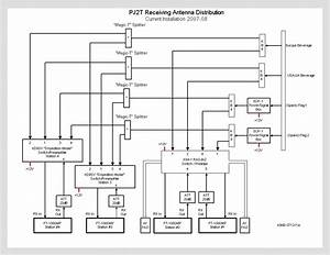 Pj2t Station Home Page