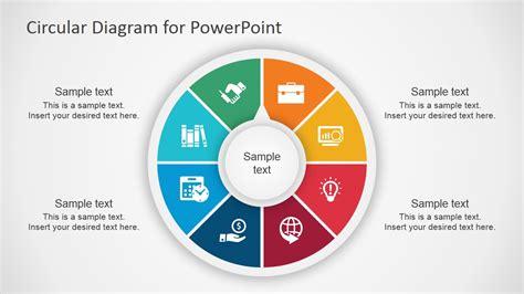 circular diagram  powerpoint slidemodel