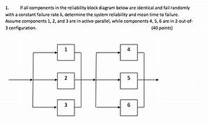 If All Components In The Reliability Block Diagram