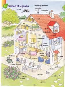 la maison larousse des maternelles fiches fle