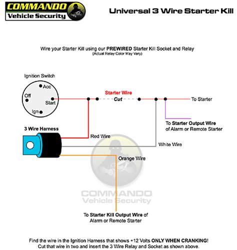 Car Alarm Technical Wiring Diagrams Commando Alarms