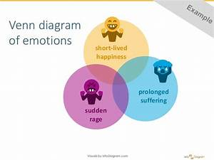 Presenting Human Feelings And Emotions On A Slide