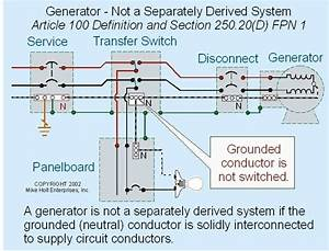 17 Best Images About Transfer Switches On Pinterest